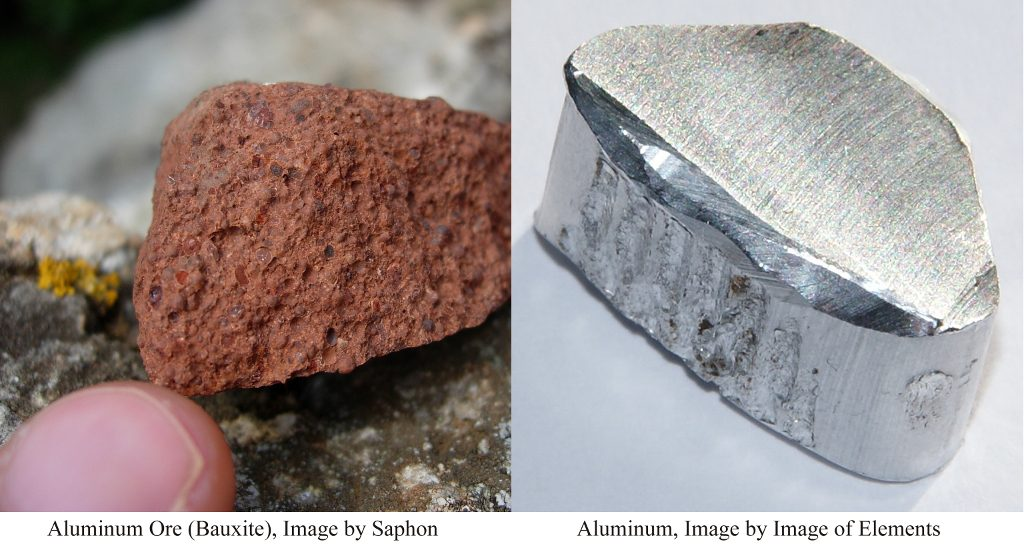 bauxite and aluminium